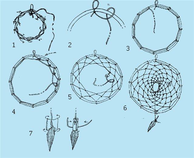 Схемы плетения ловца снов